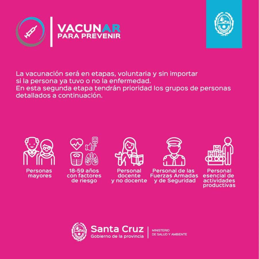 Plan provincial público, gratuito y optativo contra COVID-19: Vacunar Para Prevenir